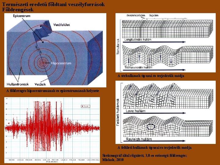 Természeti eredetű földtani veszélyforrások Földrengések A térhullámok típusai és terjedésük módja A földrengés hipocentrumának