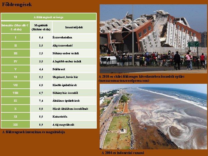 Földrengések A földrengések erőssége Intenzitás (Mercalli-C. Magnitúdó -S. -skála) (Richter-skála) Ismertetőjelek I 0, 4