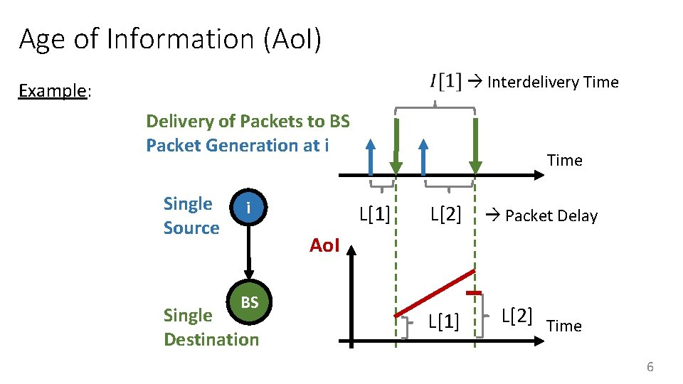 Age of Information (Ao. I) Example: Delivery of Packets to BS Packet Generation at