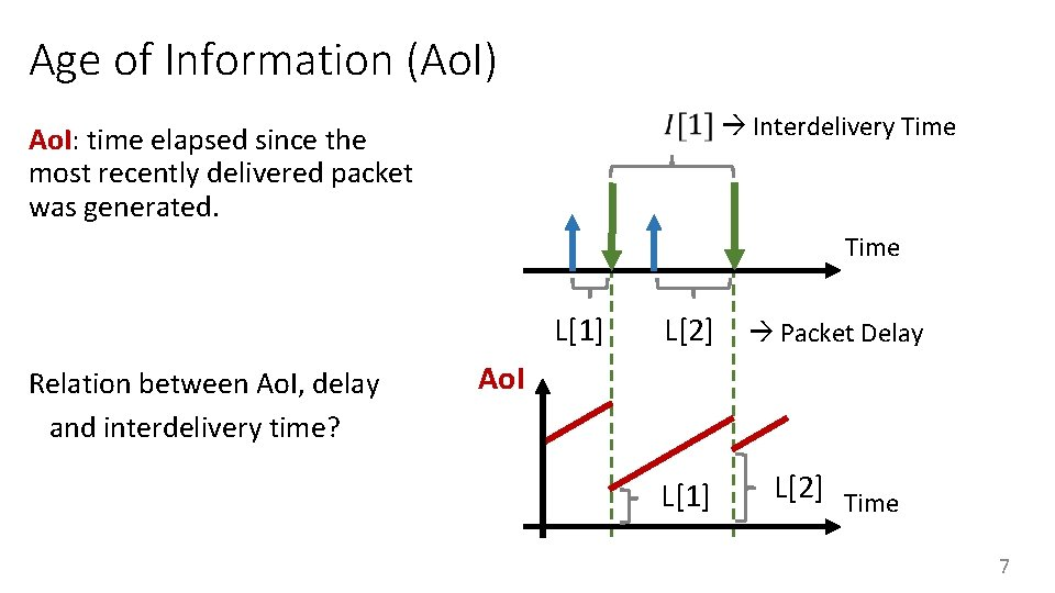 Age of Information (Ao. I) Ao. I: time elapsed since the most recently delivered