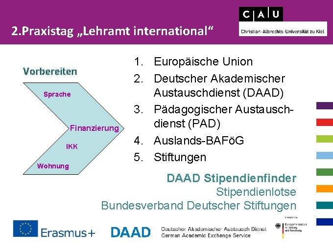 """2. Praxistag """"Lehramt international"""" Vorbereiten Sprache Finanzierung IKK Wohnung 1. Europäische Union 2. Deutscher"""