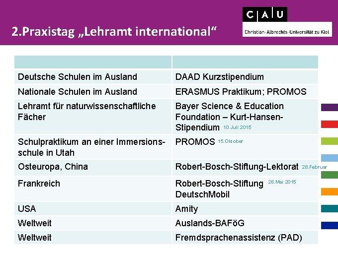 """2. Praxistag """"Lehramt international"""" Deutsche Schulen im Ausland DAAD Kurzstipendium Nationale Schulen im Ausland"""
