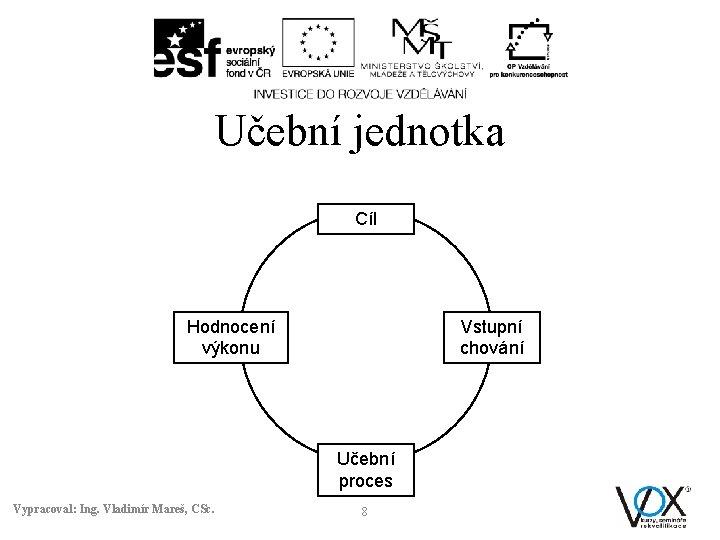 Učební jednotka Cíl Hodnocení výkonu Vstupní chování Učební proces Vypracoval: Ing. Vladimír Mareš, CSc.