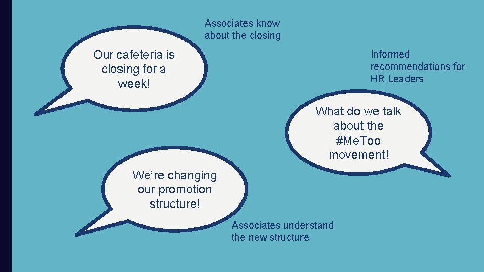 Associates know about the closing Our cafeteria is closing for a week! Informed recommendations