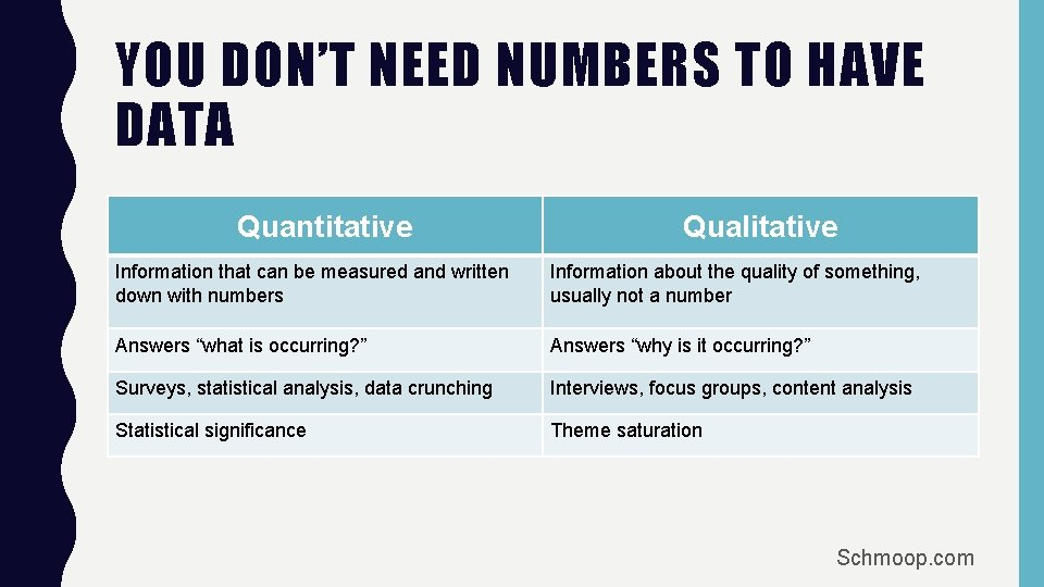 YOU DON'T NEED NUMBERS TO HAVE DATA Quantitative Qualitative Information that can be measured