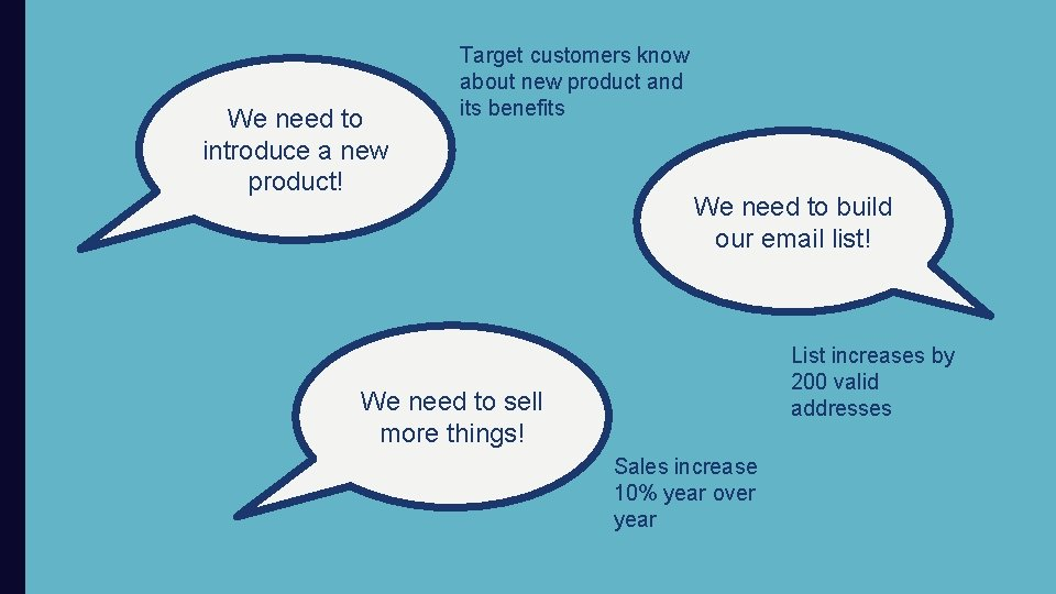 We need to introduce a new product! Target customers know about new product and