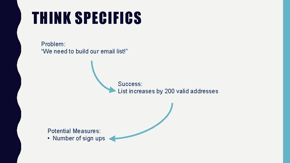 """THINK SPECIFICS Problem: """"We need to build our email list!"""" Success: List increases by"""