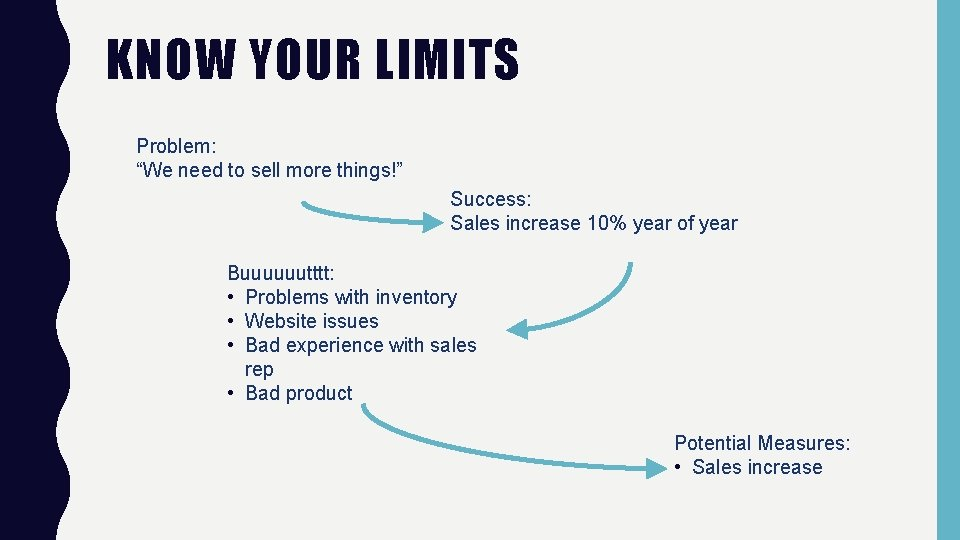 """KNOW YOUR LIMITS Problem: """"We need to sell more things!"""" Success: Sales increase 10%"""