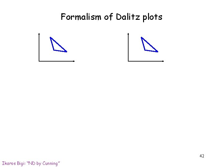 "Formalism of Dalitz plots 42 Ikaros Bigi: ""ND by Cunning"""