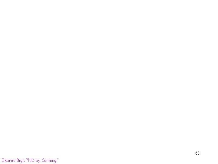 """68 Ikaros Bigi: """"ND by Cunning"""""""
