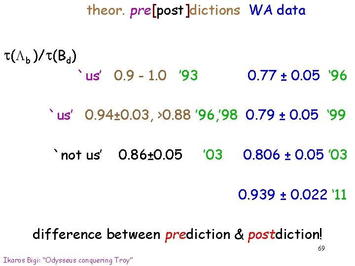 theor. pre[post]dictions WA data t(Lb )/t(Bd) `us' 0. 9 - 1. 0 ' 93