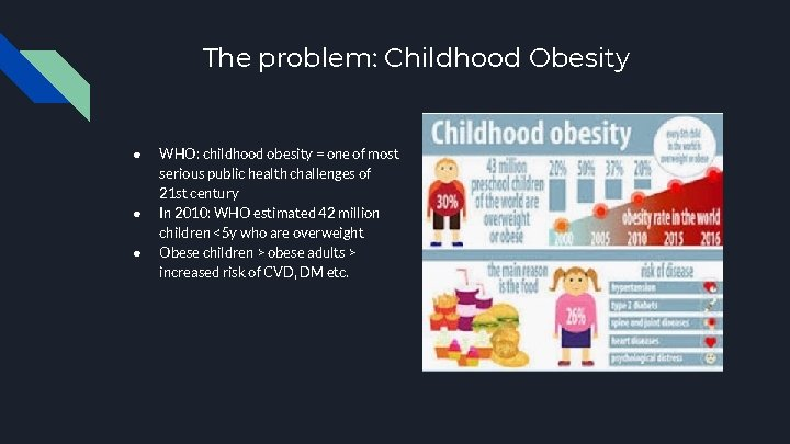 The problem: Childhood Obesity ● ● ● WHO: childhood obesity = one of most