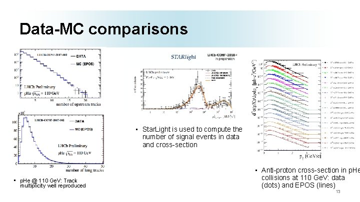 Data-MC comparisons • Star. Light is used to compute the number of signal events