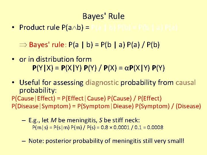 Bayes' Rule • Product rule P(a b) = P(a | b) P(b) = P(b