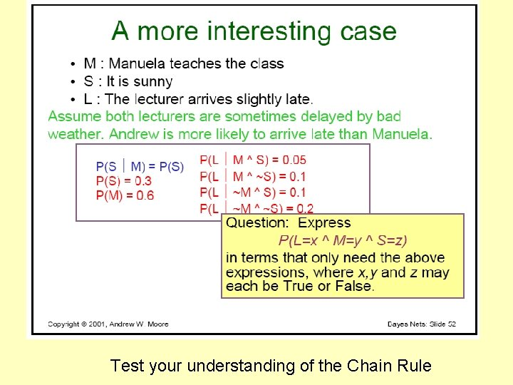 Test your understanding of the Chain Rule