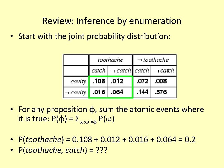 Review: Inference by enumeration • Start with the joint probability distribution: • For any