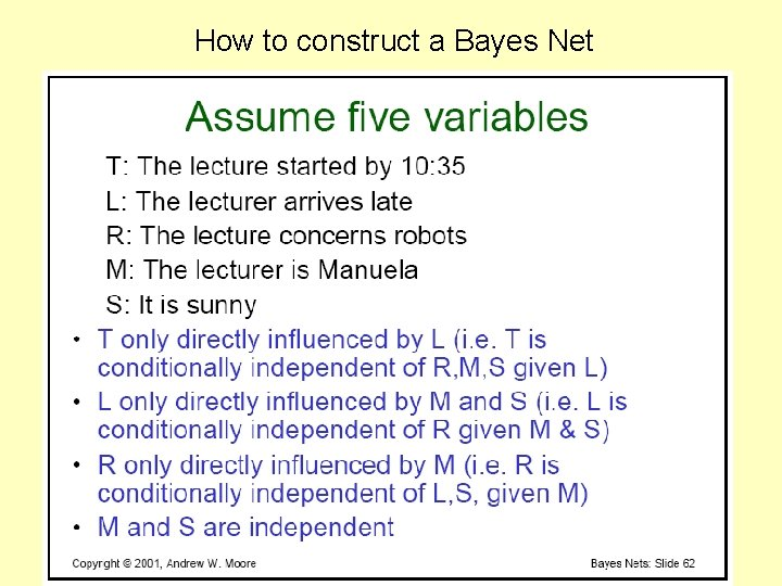 How to construct a Bayes Net