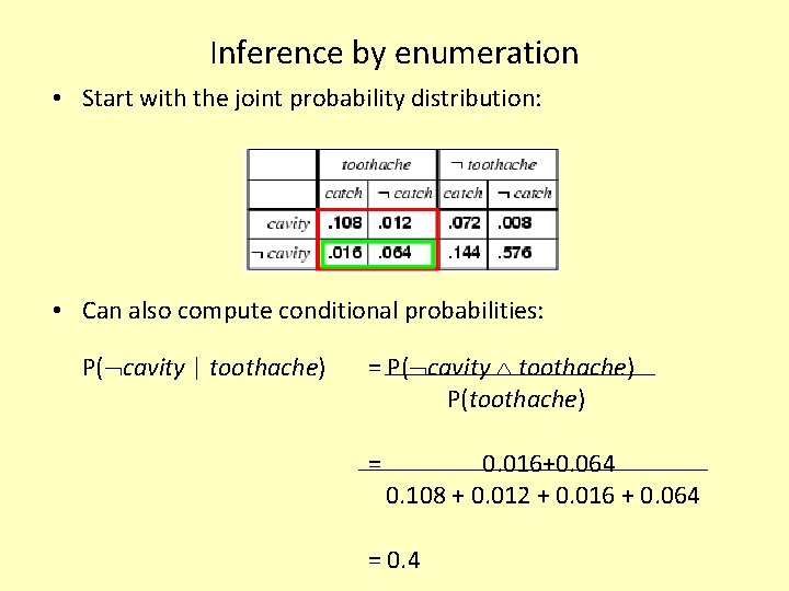 Inference by enumeration • Start with the joint probability distribution: • Can also compute