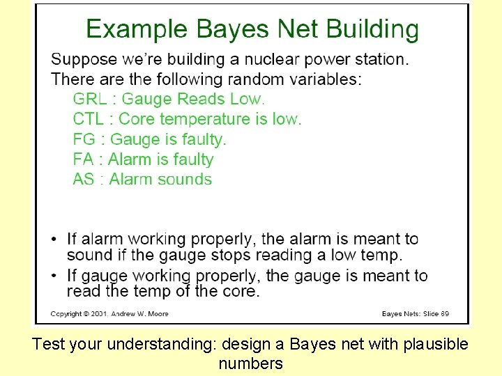 Test your understanding: design a Bayes net with plausible numbers