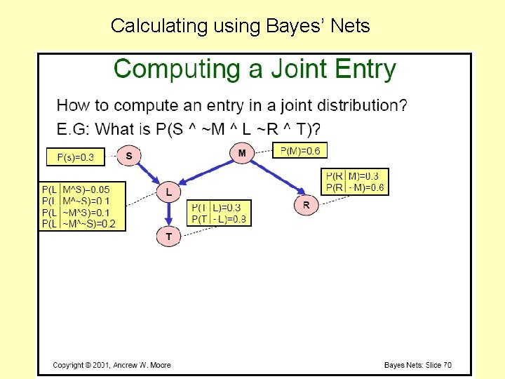 Calculating using Bayes' Nets