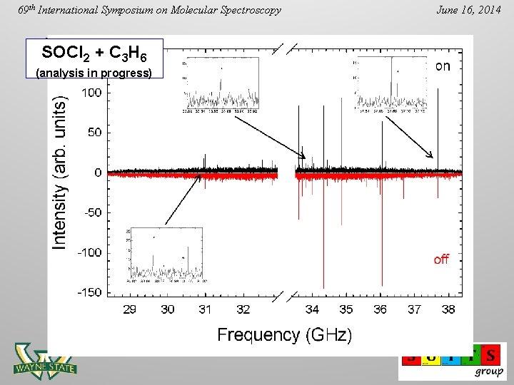 69 th International Symposium on Molecular Spectroscopy June 16, 2014 SOCl + C H