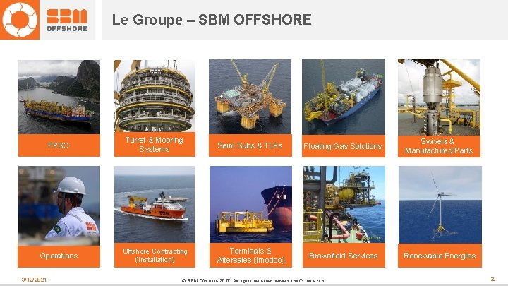 Le Groupe – SBM OFFSHORE FPSO Turret & Mooring Systems Semi Subs & TLPs