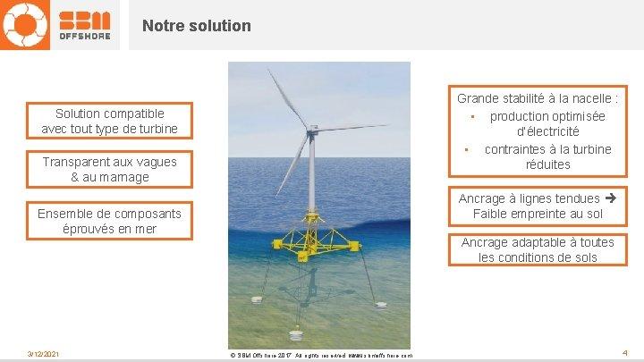 Notre solution Grande stabilité à la nacelle : • production optimisée d'électricité • contraintes