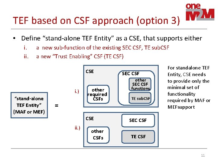 """TEF based on CSF approach (option 3) • Define """"stand-alone TEF Entity"""" as a"""