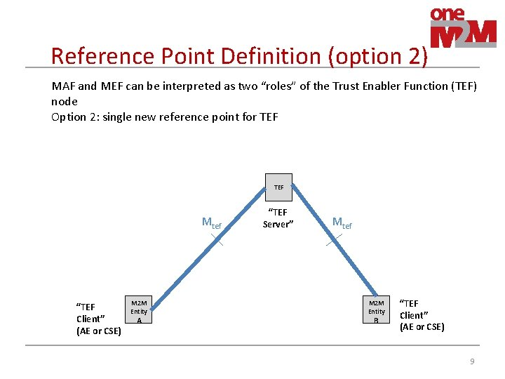 """Reference Point Definition (option 2) MAF and MEF can be interpreted as two """"roles"""""""