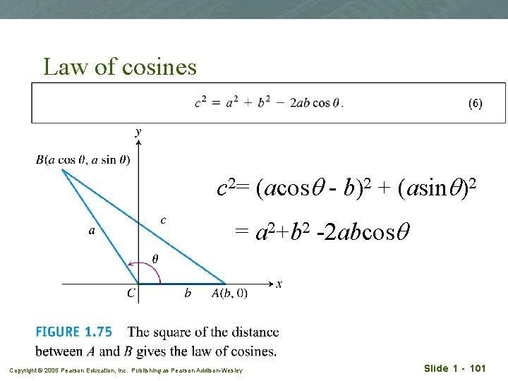 Law of cosines c 2= (acosq - b)2 + (asinq)2 = a 2+b 2