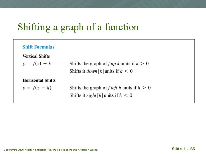 Shifting a graph of a function Copyright © 2005 Pearson Education, Inc. Publishing as