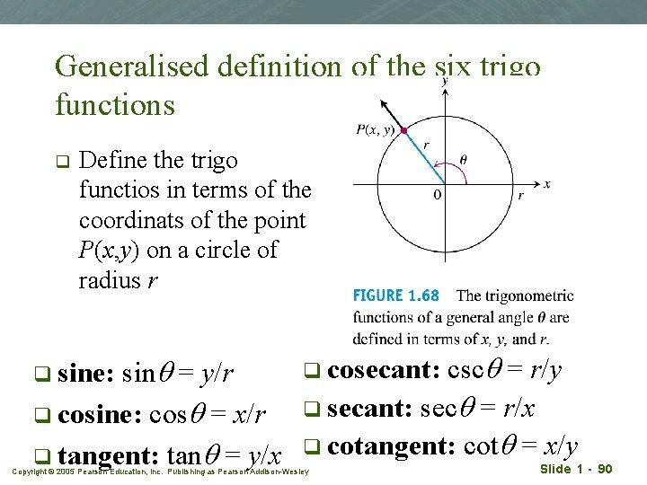 Generalised definition of the six trigo functions q Define the trigo functios in terms