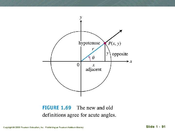 Copyright © 2005 Pearson Education, Inc. Publishing as Pearson Addison-Wesley Slide 1 - 91