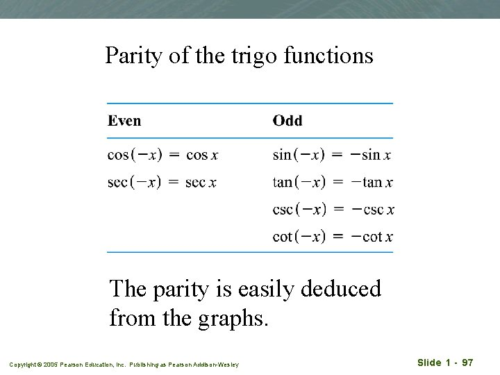 Parity of the trigo functions The parity is easily deduced from the graphs. Copyright