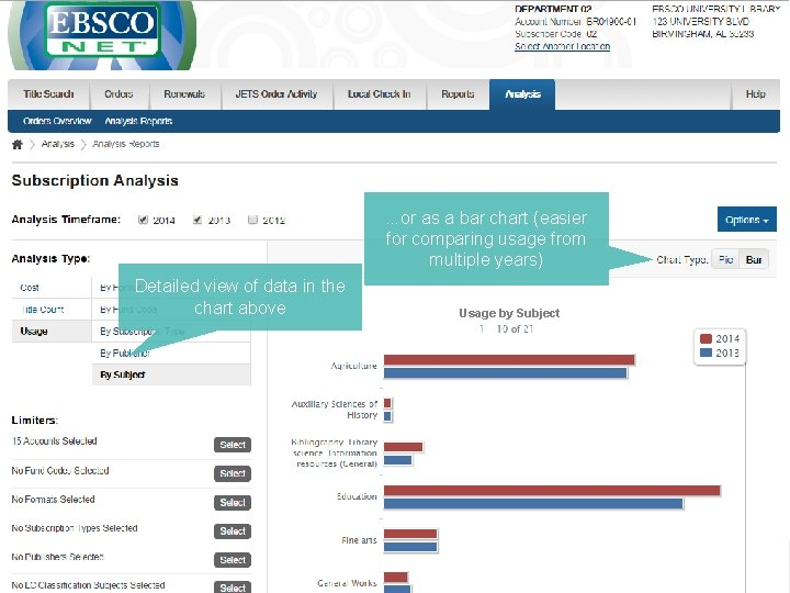 …or as a bar chart (easier Option to view data as for comparing usage