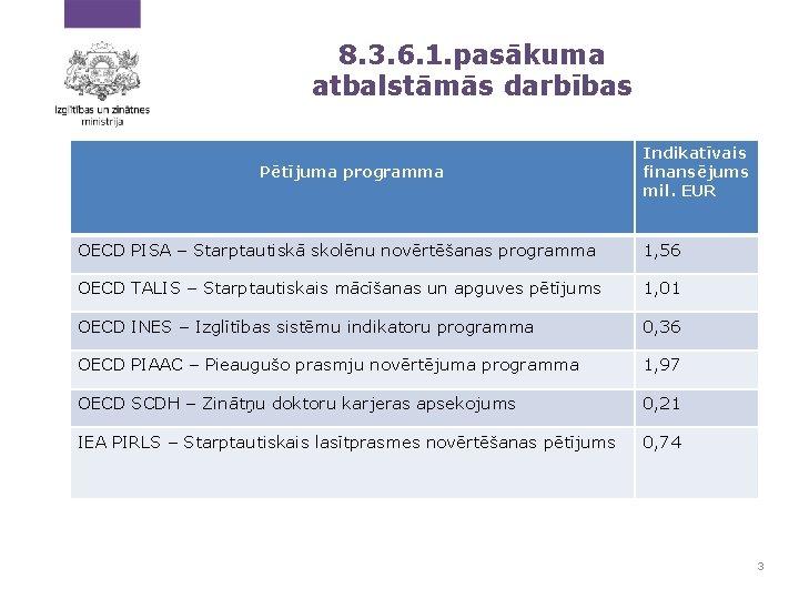 8. 3. 6. 1. pasākuma atbalstāmās darbības Pētījuma programma Indikatīvais finansējums mil. EUR OECD