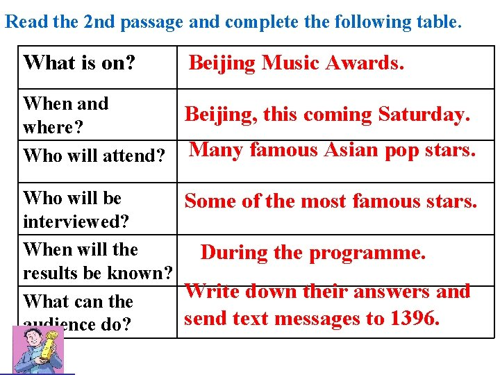 Read the 2 nd passage and complete the following table. What is on? Beijing