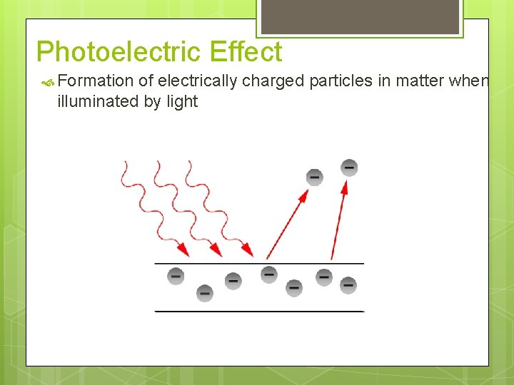 Photoelectric Effect Formation of electrically charged particles in matter when illuminated by light