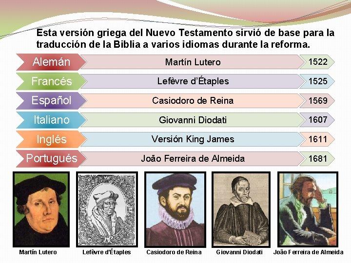 Esta versión griega del Nuevo Testamento sirvió de base para la traducción de la