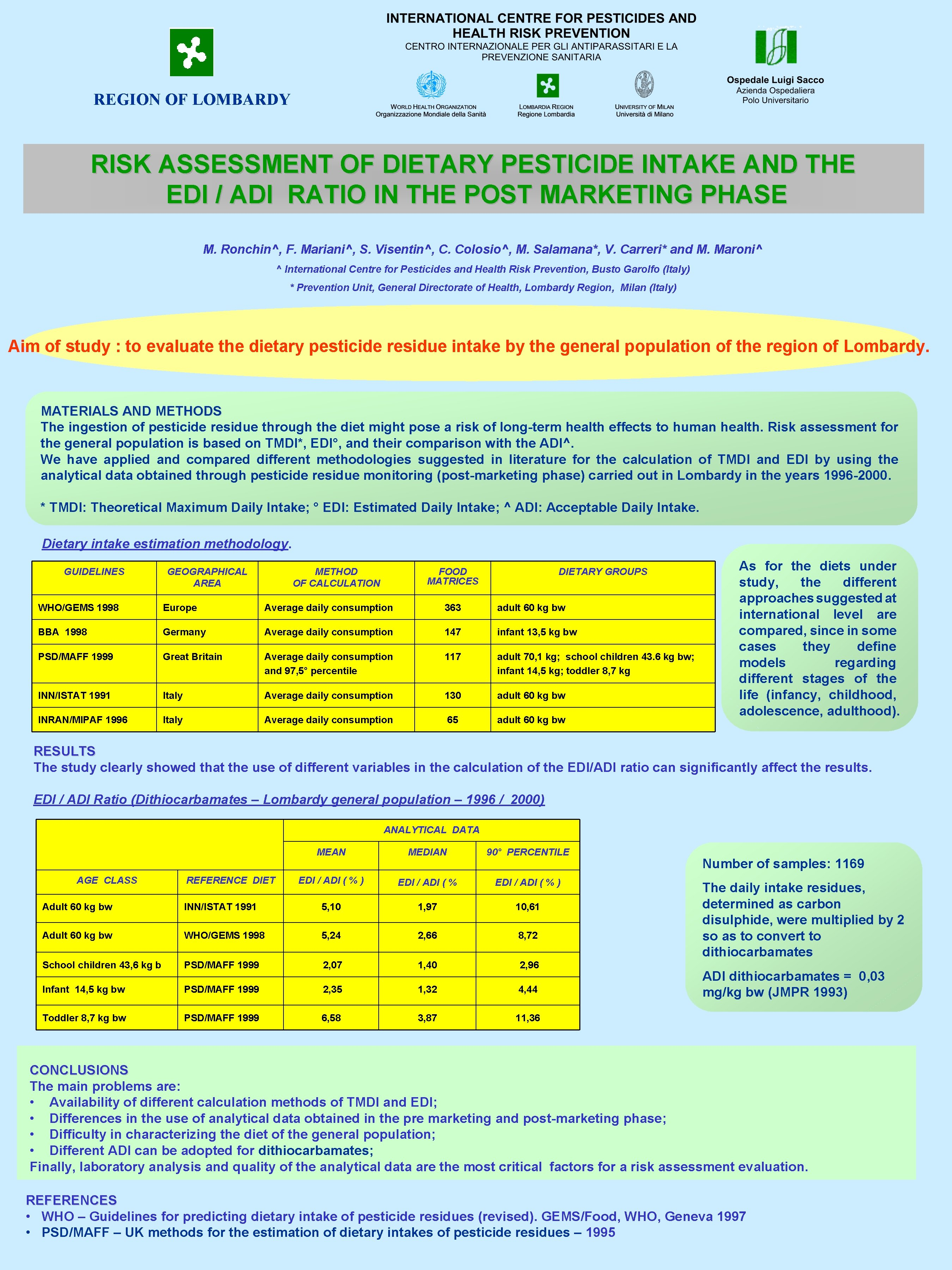 REGION OF LOMBARDY RISK ASSESSMENT OF DIETARY PESTICIDE INTAKE AND THE EDI / ADI