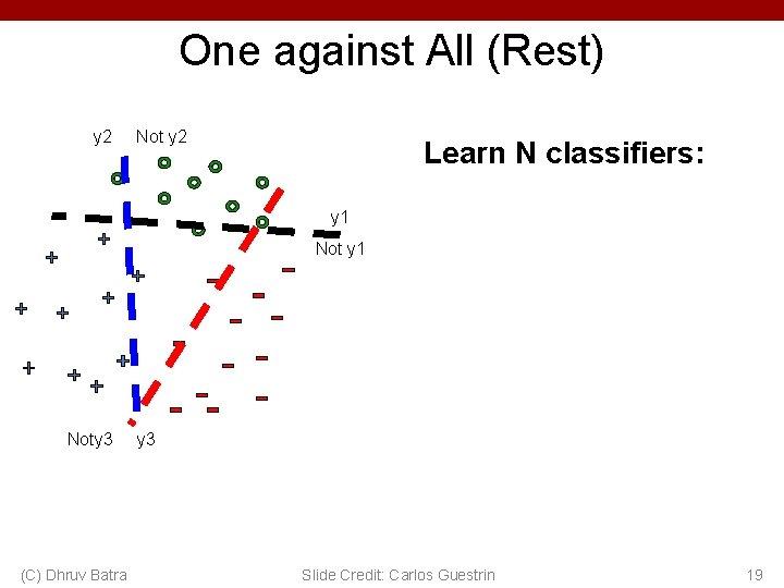 One against All (Rest) y 2 Not y 2 Learn N classifiers: y 1