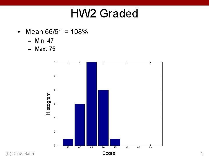 HW 2 Graded • Mean 66/61 = 108% – Min: 47 – Max: 75