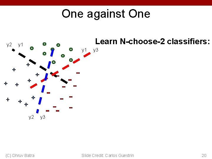 One against One y 2 Learn N-choose-2 classifiers: y 1 y 2 (C) Dhruv