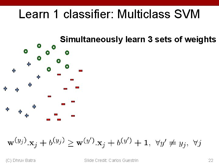 Learn 1 classifier: Multiclass SVM Simultaneously learn 3 sets of weights (C) Dhruv Batra