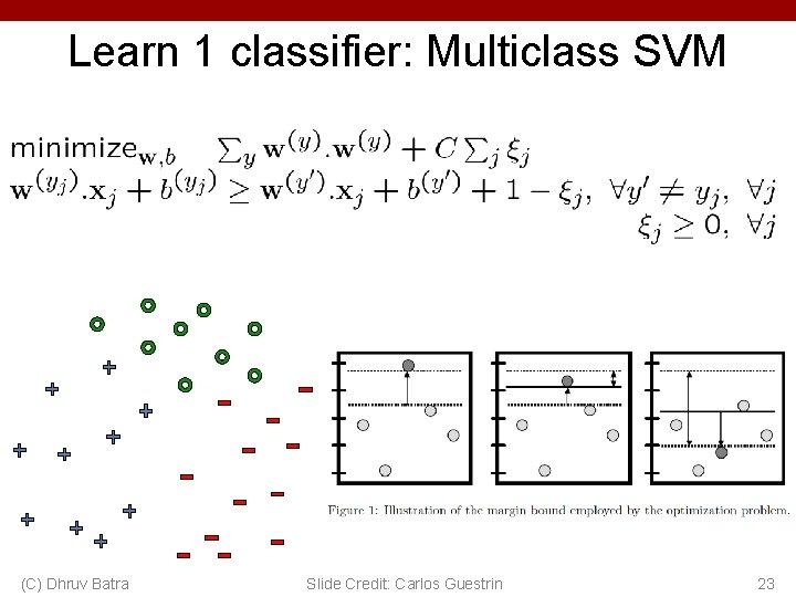 Learn 1 classifier: Multiclass SVM (C) Dhruv Batra Slide Credit: Carlos Guestrin 23