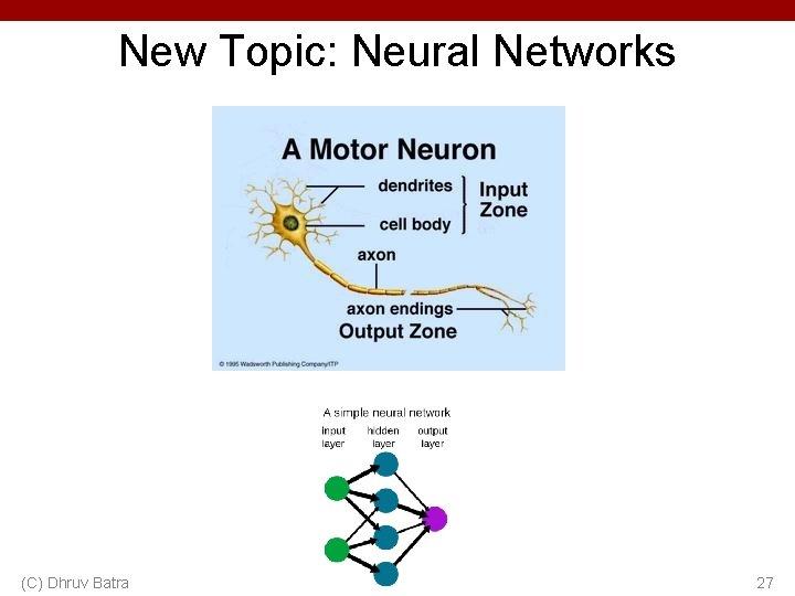 New Topic: Neural Networks (C) Dhruv Batra 27