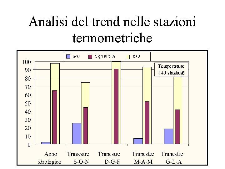Analisi del trend nelle stazioni termometriche