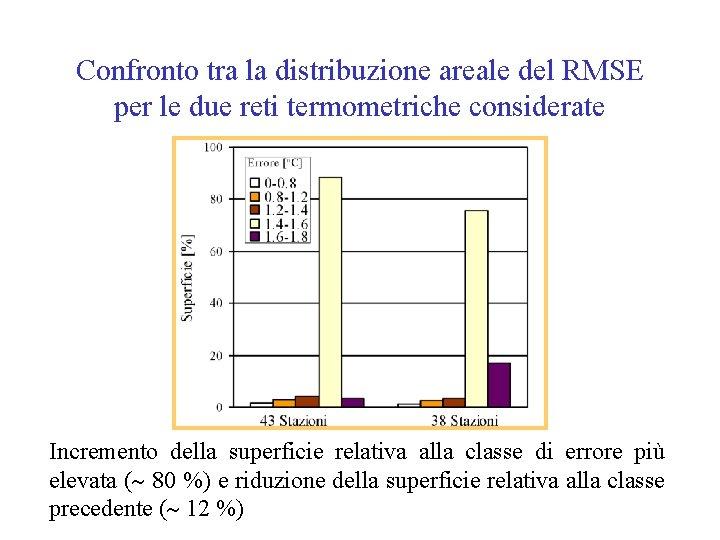 Confronto tra la distribuzione areale del RMSE per le due reti termometriche considerate Incremento