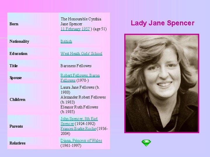 Born The Honourable Cynthia Jane Spencer 11 February 1957 ) (age 51) Nationality British