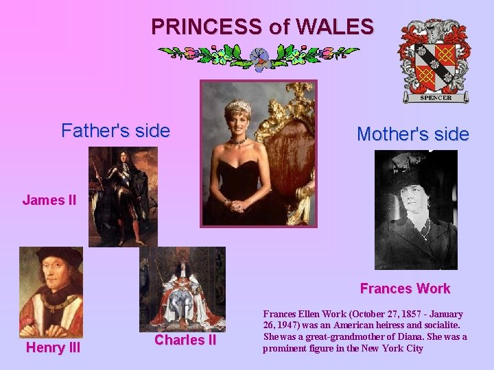 PRINCESS of WALES Father's side Mother's side James II Frances Work Henry III Charles
